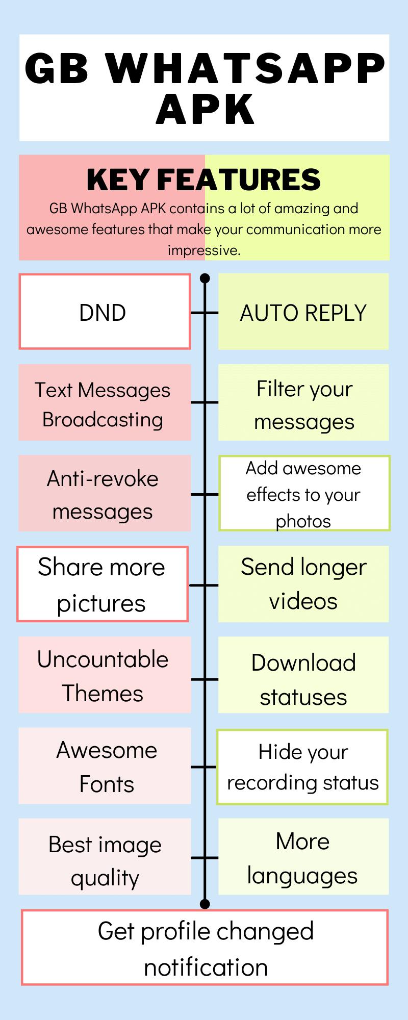 GB WhatsApp APK Features